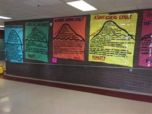 Mountain Pointe highlights Challenge Day's Iceberg Concept