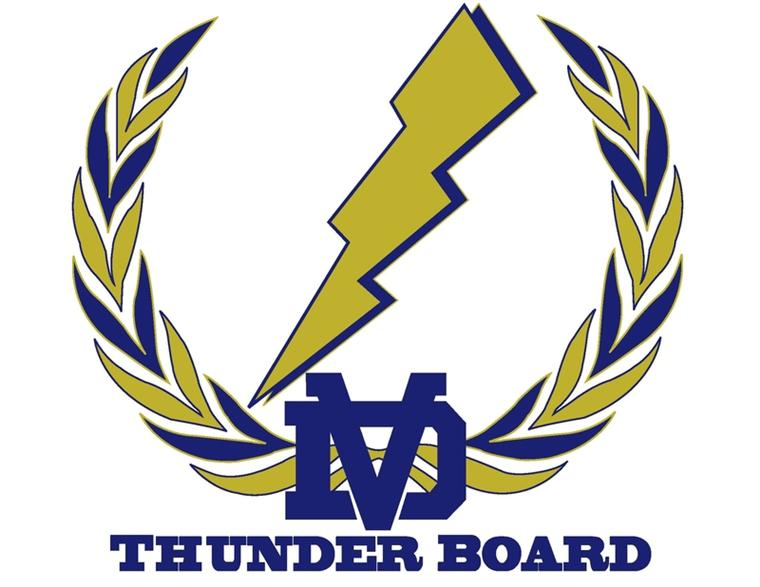 Thunder Board Logo